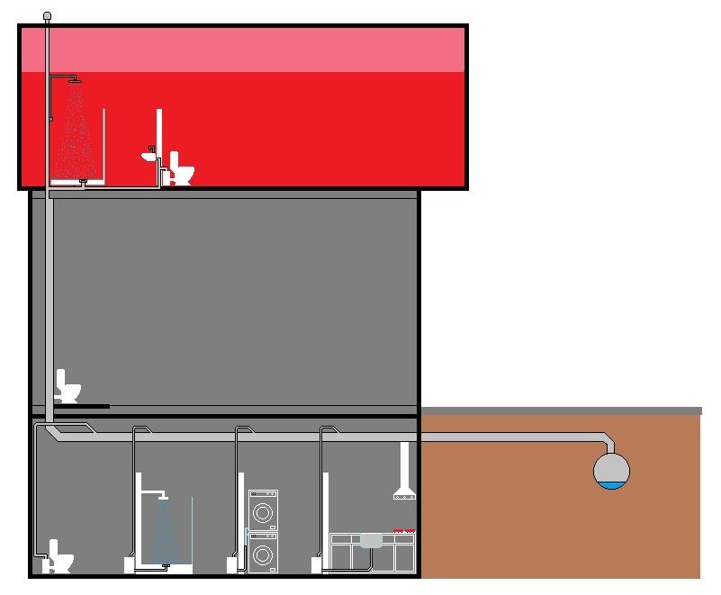 Sanibroyeur vermaler broyeur toiletvermaler SMIT Riooltechniek